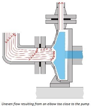uneven flow pump suction pipe design considerations